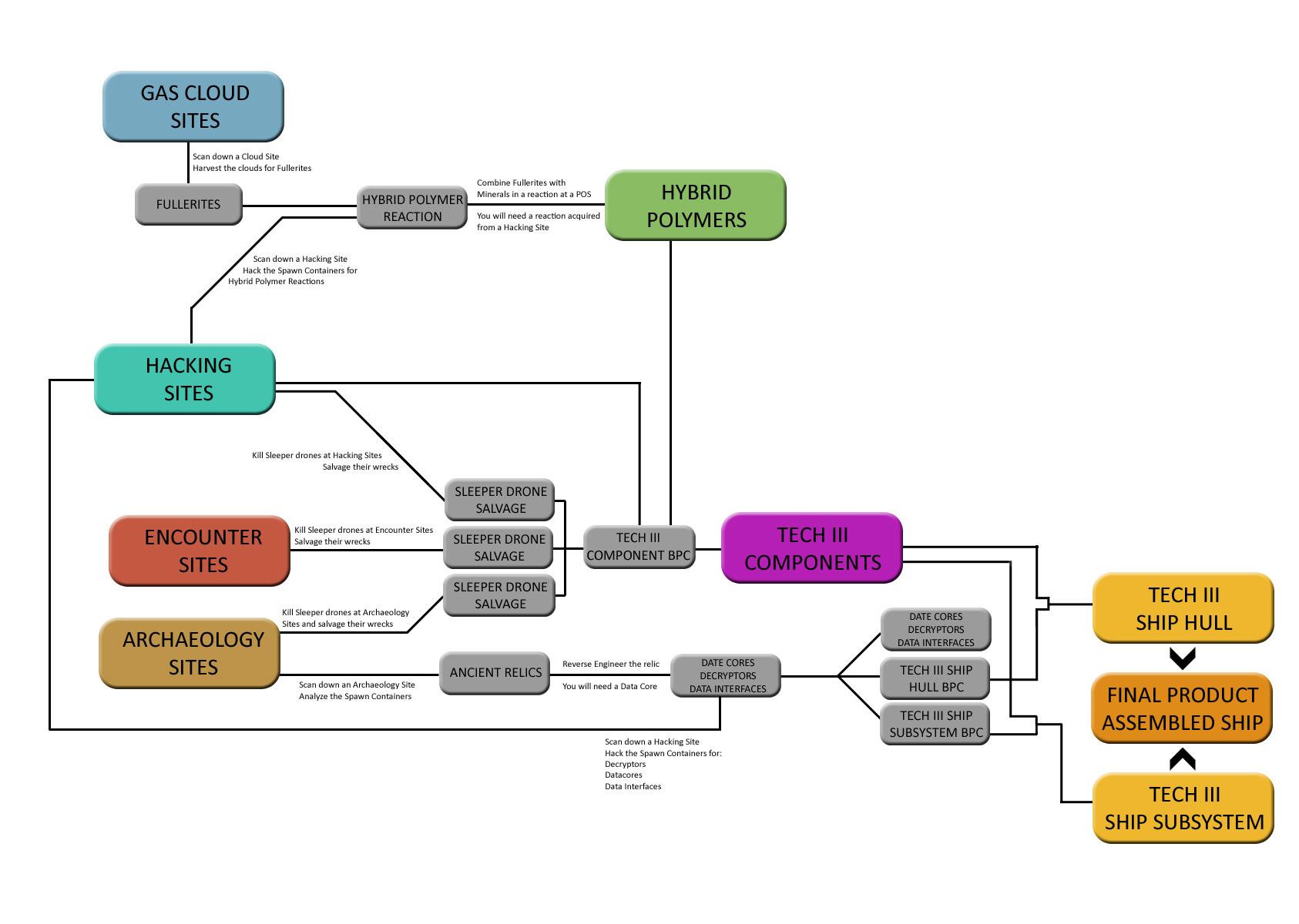 Igb trading system